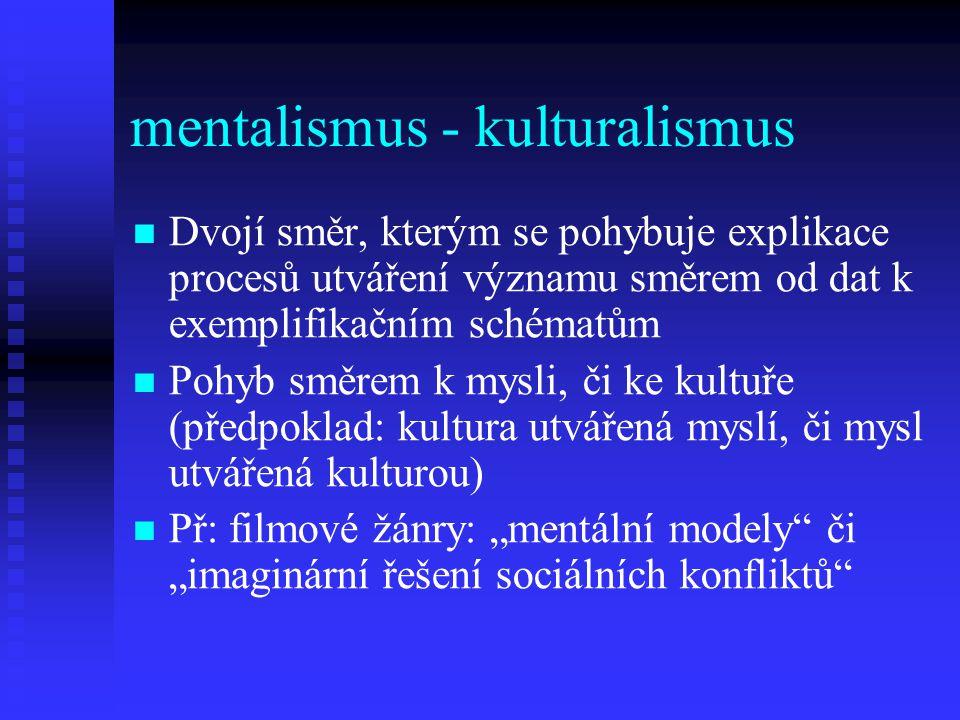 mentalismus - kulturalismus Dvojí směr, kterým se pohybuje explikace procesů utváření významu směrem od dat k exemplifikačním schématům Pohyb směrem k
