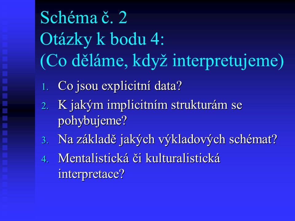 Schéma č. 2 Otázky k bodu 4: (Co děláme, když interpretujeme) 1. Co jsou explicitní data? 2. K jakým implicitním strukturám se pohybujeme? 3. Na zákla