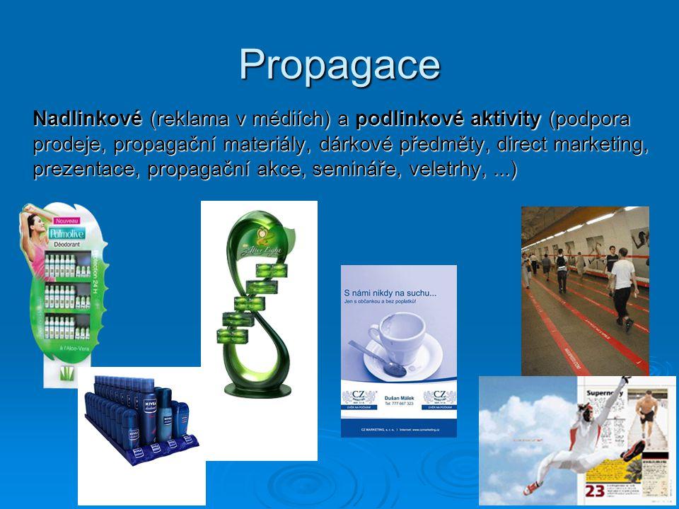 Propagace Nadlinkové (reklama v médiích) a podlinkové aktivity (podpora prodeje, propagační materiály, dárkové předměty, direct marketing, prezentace, propagační akce, semináře, veletrhy,...)