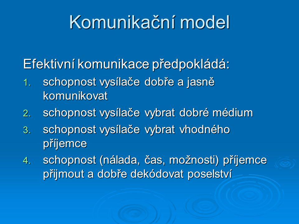 Komunikační model Efektivní komunikace předpokládá: 1. schopnost vysílače dobře a jasně komunikovat 2. schopnost vysílače vybrat dobré médium 3. schop