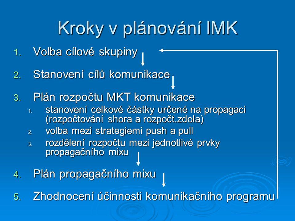 Kroky v plánování IMK 1. Volba cílové skupiny 2. Stanovení cílů komunikace 3. Plán rozpočtu MKT komunikace 1. stanovení celkové částky určené na propa