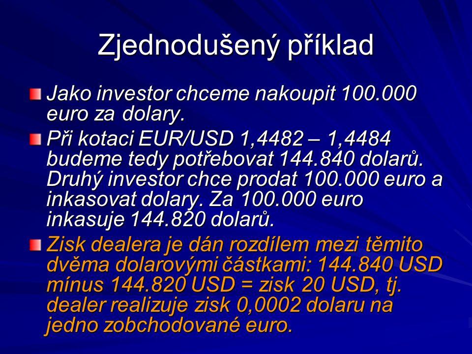 Zjednodušený příklad Jako investor chceme nakoupit 100.000 euro za dolary. Při kotaci EUR/USD 1,4482 – 1,4484 budeme tedy potřebovat 144.840 dolarů. D