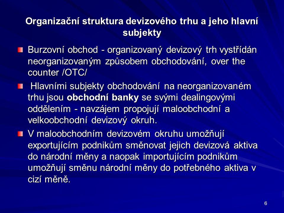 Organizační struktura devizového trhu a jeho hlavní subjekty Burzovní obchod - organizovaný devizový trh vystřídán neorganizovaným způsobem obchodován