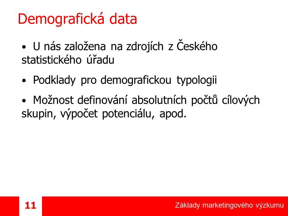 Základy marketingového výzkumu 11 Demografická data U nás založena na zdrojích z Českého statistického úřadu Podklady pro demografickou typologii Možn