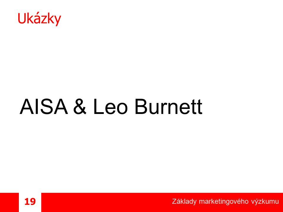 Základy marketingového výzkumu 19 Ukázky AISA & Leo Burnett
