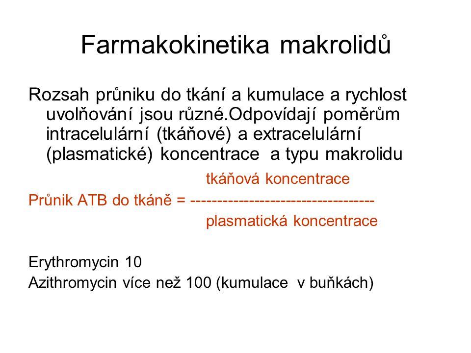 Přípravky Linkomycin : Lincocin, Neloren –tablety (tobolky) obsahují 500mg báze linkomycinu –ampulky obsahují 600mg báze linkomycinu Klindamycin: Dalacin C, Klimicin –Tobolky – hydrochlorid – 150 a 300mg báze –Injekce – dihydrogenfofat – 300, 600 a 900mg báze –Orální suspenze - hydrochlorid palmitat – 75mg/5ml báze