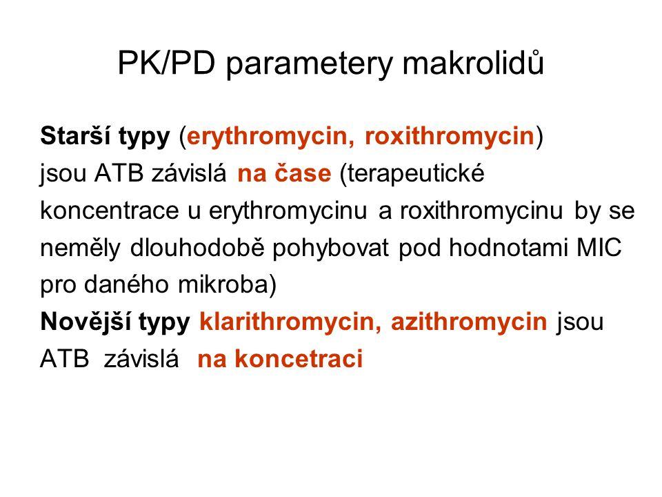 PK/PD parametery makrolidů Starší typy (erythromycin, roxithromycin) jsou ATB závislá na čase (terapeutické koncentrace u erythromycinu a roxithromyci