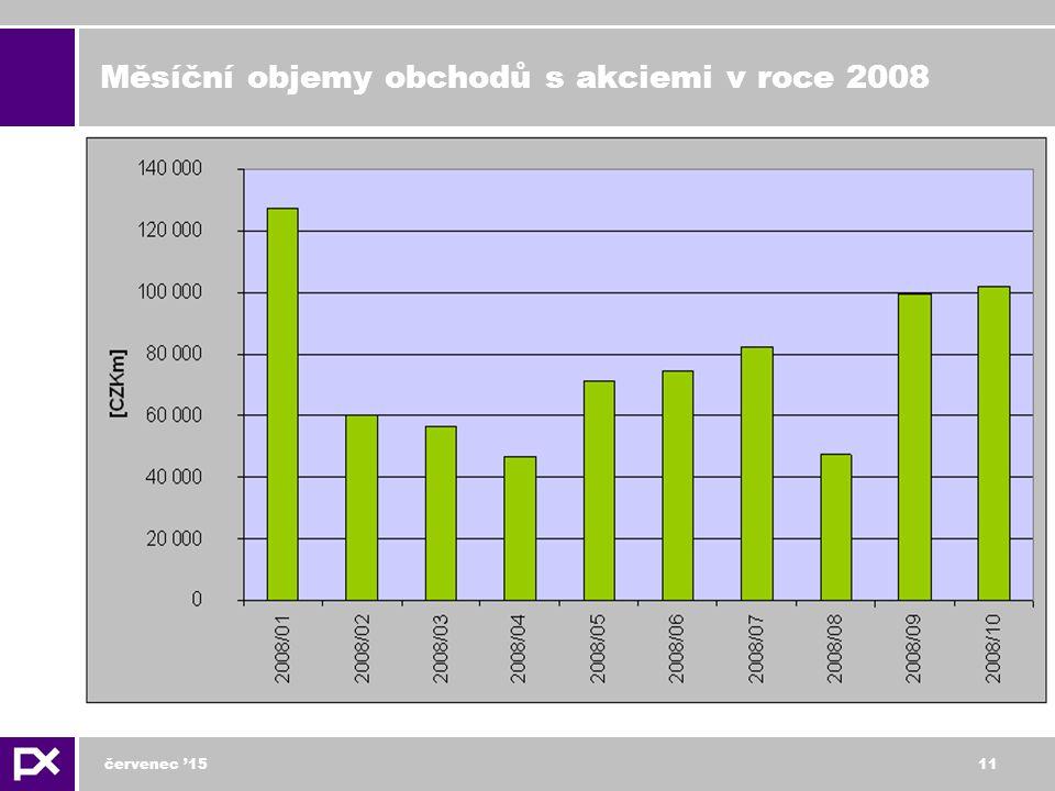 červenec '1511 Měsíční objemy obchodů s akciemi v roce 2008