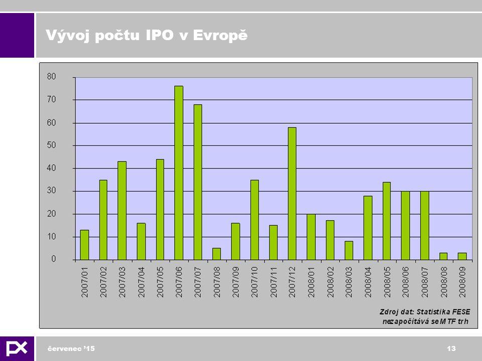 červenec '1513 Vývoj počtu IPO v Evropě