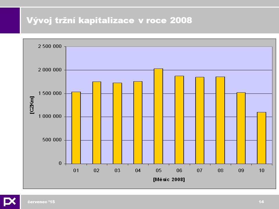 červenec '1514 Vývoj tržní kapitalizace v roce 2008