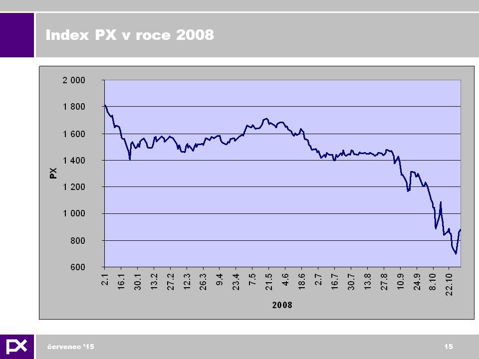 červenec '1515 Index PX v roce 2008