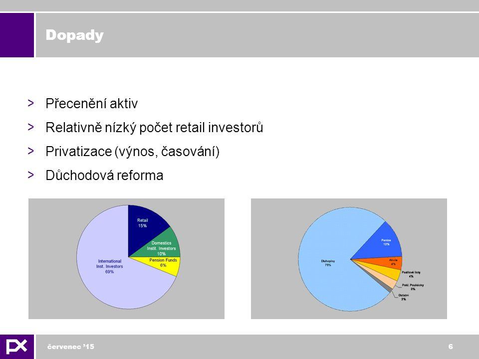 červenec '156 Dopady > Přecenění aktiv > Relativně nízký počet retail investorů > Privatizace (výnos, časování) > Důchodová reforma