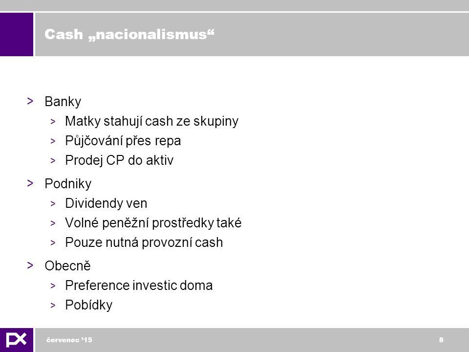 """červenec '158 Cash """"nacionalismus"""" > Banky > Matky stahují cash ze skupiny > Půjčování přes repa > Prodej CP do aktiv > Podniky > Dividendy ven > Voln"""