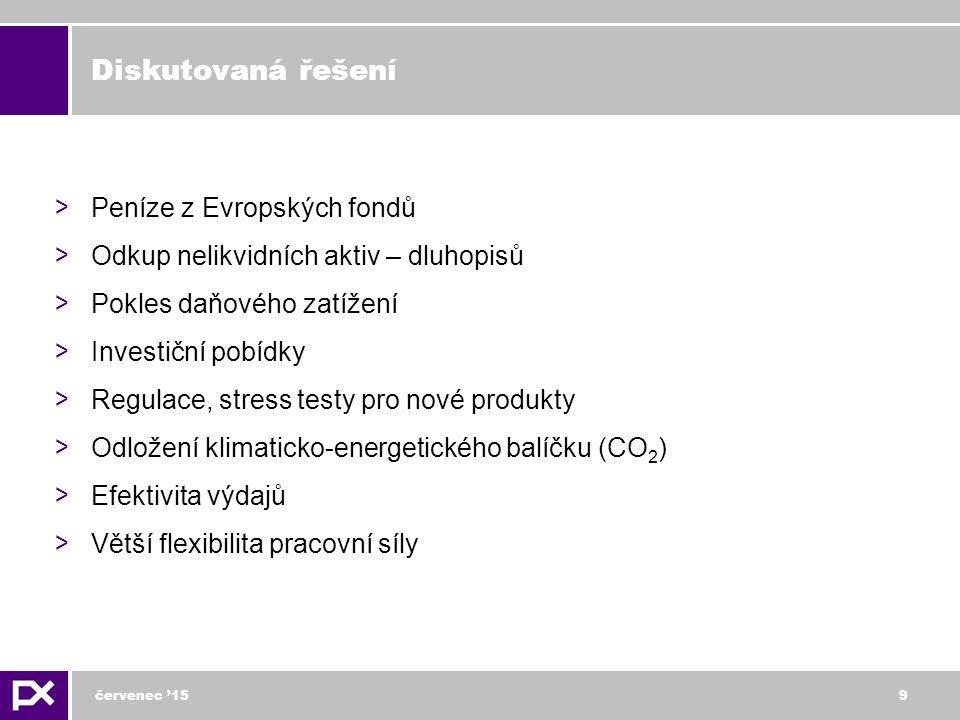červenec '159 Diskutovaná řešení > Peníze z Evropských fondů > Odkup nelikvidních aktiv – dluhopisů > Pokles daňového zatížení > Investiční pobídky > Regulace, stress testy pro nové produkty > Odložení klimaticko-energetického balíčku (CO 2 ) > Efektivita výdajů > Větší flexibilita pracovní síly