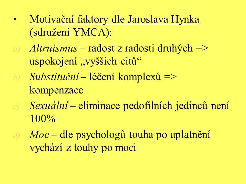 """Motivační faktory dle Jaroslava Hynka (sdružení YMCA): a) Altruismus – radost z radosti druhých => uspokojení """"vyšších citů"""" b) Substituční – léčení k"""
