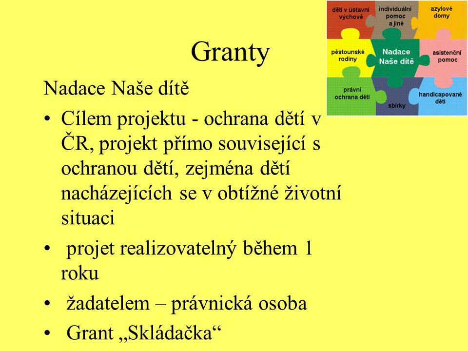 Granty Nadace Naše dítě Cílem projektu - ochrana dětí v ČR, projekt přímo související s ochranou dětí, zejména dětí nacházejících se v obtížné životní