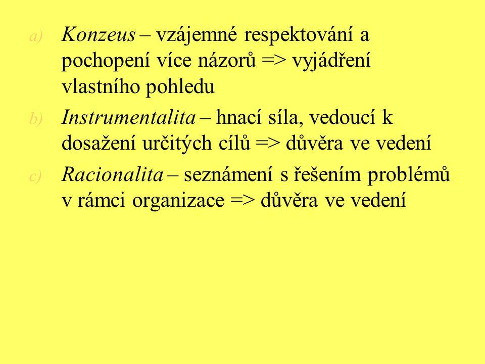 a) Konzeus – vzájemné respektování a pochopení více názorů => vyjádření vlastního pohledu b) Instrumentalita – hnací síla, vedoucí k dosažení určitých