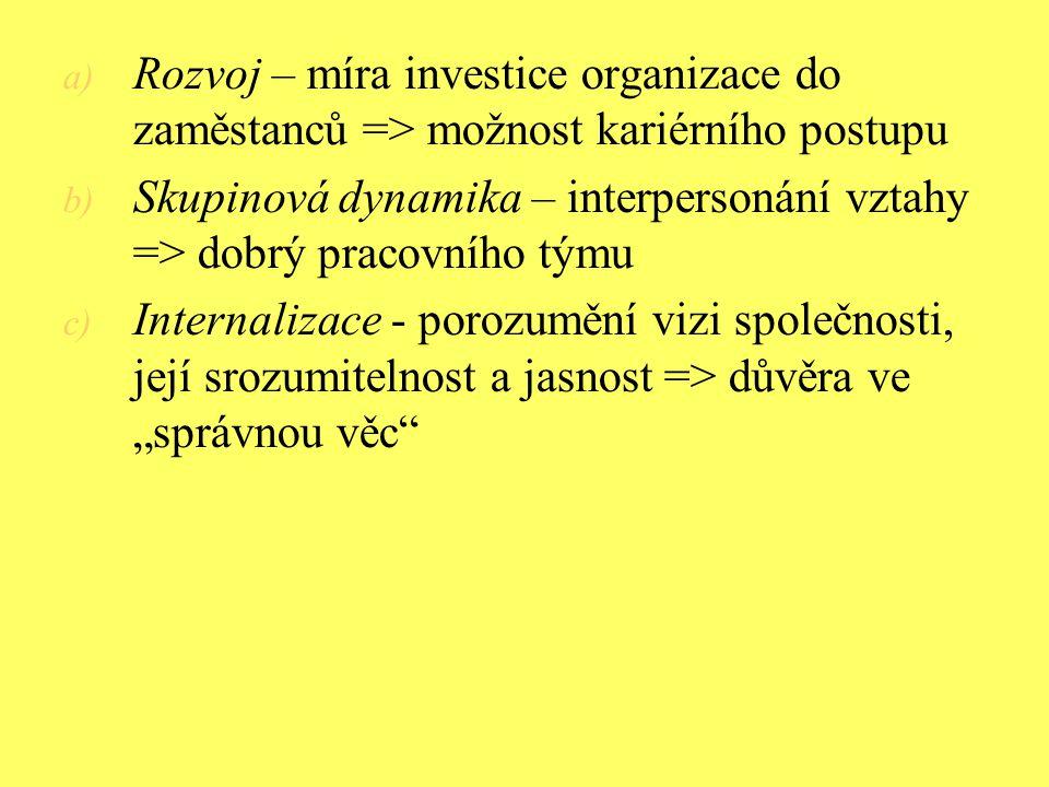 a) Rozvoj – míra investice organizace do zaměstanců => možnost kariérního postupu b) Skupinová dynamika – interpersonání vztahy => dobrý pracovního tý