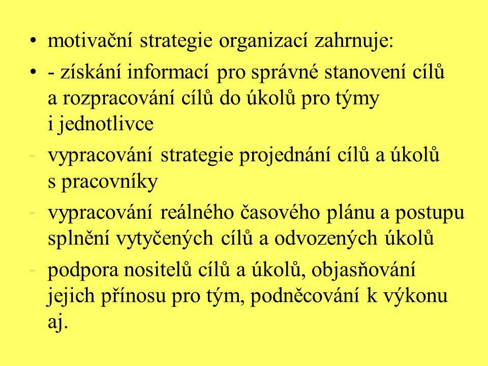 motivační strategie organizací zahrnuje: - získání informací pro správné stanovení cílů a rozpracování cílů do úkolů pro týmy i jednotlivce - vypracov