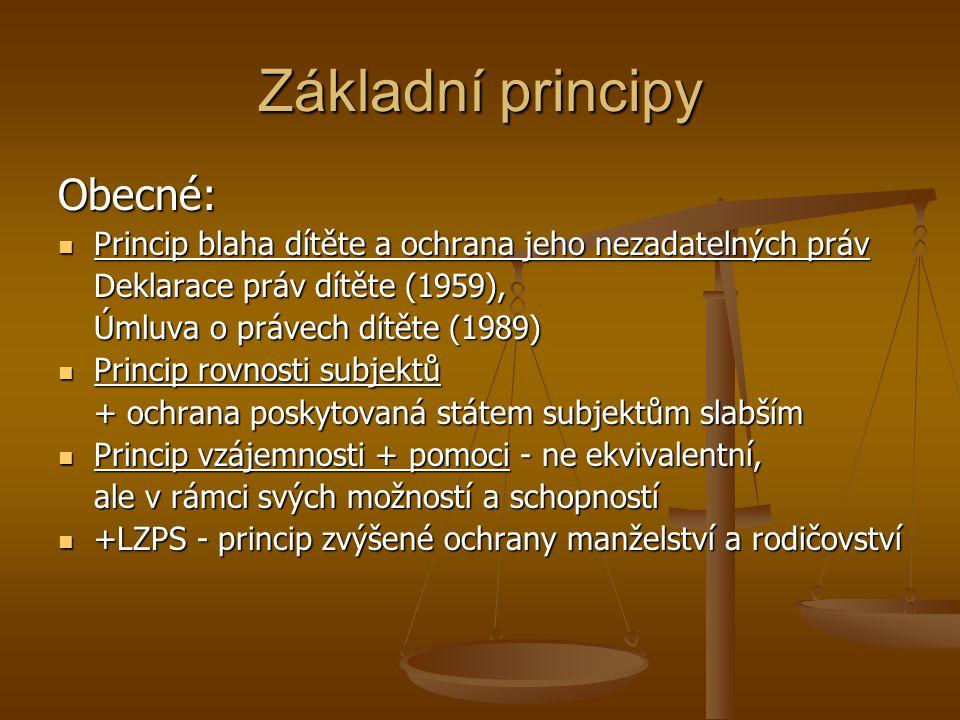 Základní principy Obecné: Princip blaha dítěte a ochrana jeho nezadatelných práv Princip blaha dítěte a ochrana jeho nezadatelných práv Deklarace práv dítěte (1959), Úmluva o právech dítěte (1989) Princip rovnosti subjektů Princip rovnosti subjektů + ochrana poskytovaná státem subjektům slabším Princip vzájemnosti + pomoci - ne ekvivalentní, Princip vzájemnosti + pomoci - ne ekvivalentní, ale v rámci svých možností a schopností +LZPS - princip zvýšené ochrany manželství a rodičovství +LZPS - princip zvýšené ochrany manželství a rodičovství