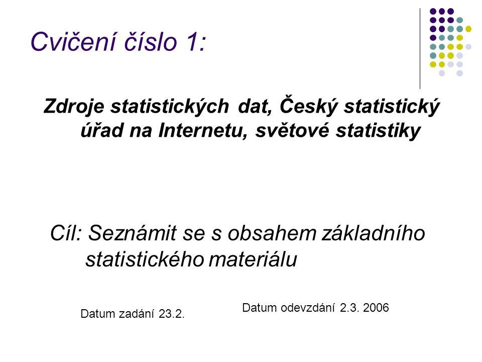 Cvičení číslo 1: Zdroje statistických dat, Český statistický úřad na Internetu, světové statistiky Cíl: Seznámit se s obsahem základního statistického materiálu Datum zadání 23.2.