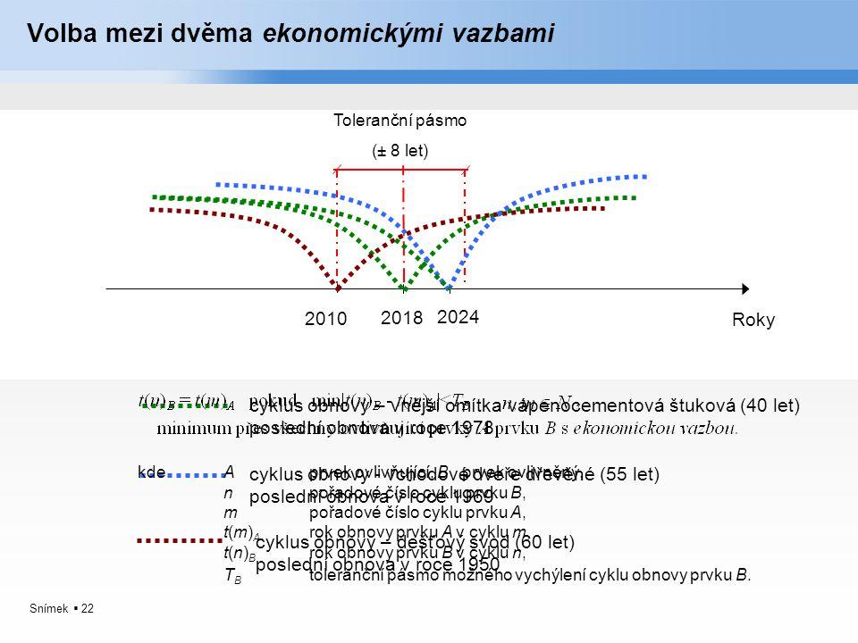 Snímek  22 Volba mezi dvěma ekonomickými vazbami Roky 2018 cyklus obnovy – vnější omítka vápenocementová štuková (40 let) poslední obnova v roce 1978