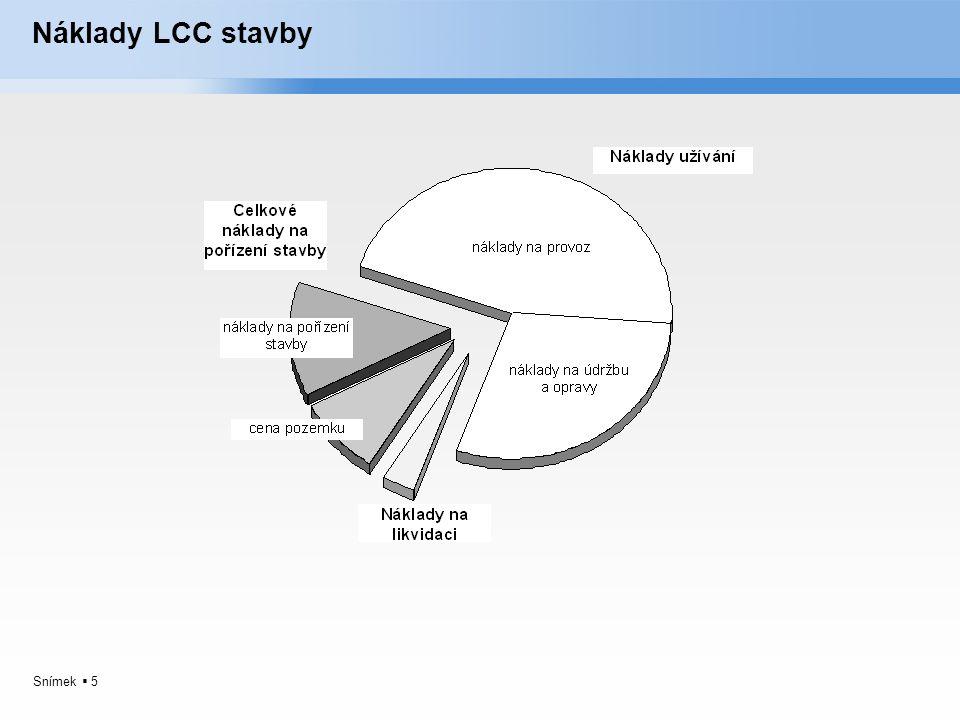 Snímek  5 Náklady LCC stavby