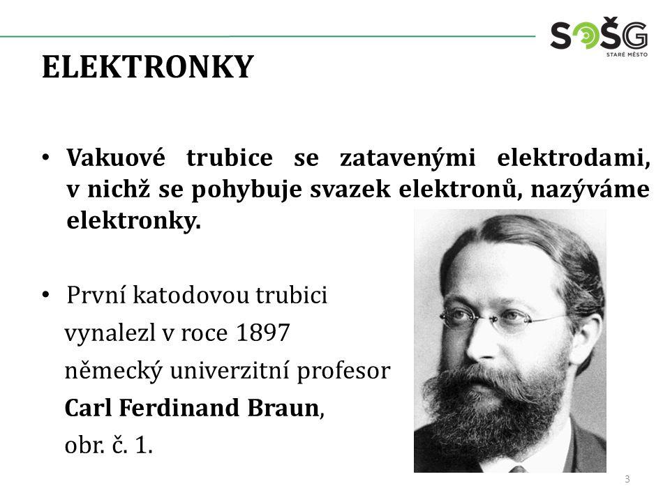 ELEKTRONKY Vakuové trubice se zatavenými elektrodami, v nichž se pohybuje svazek elektronů, nazýváme elektronky. První katodovou trubici vynalezl v ro