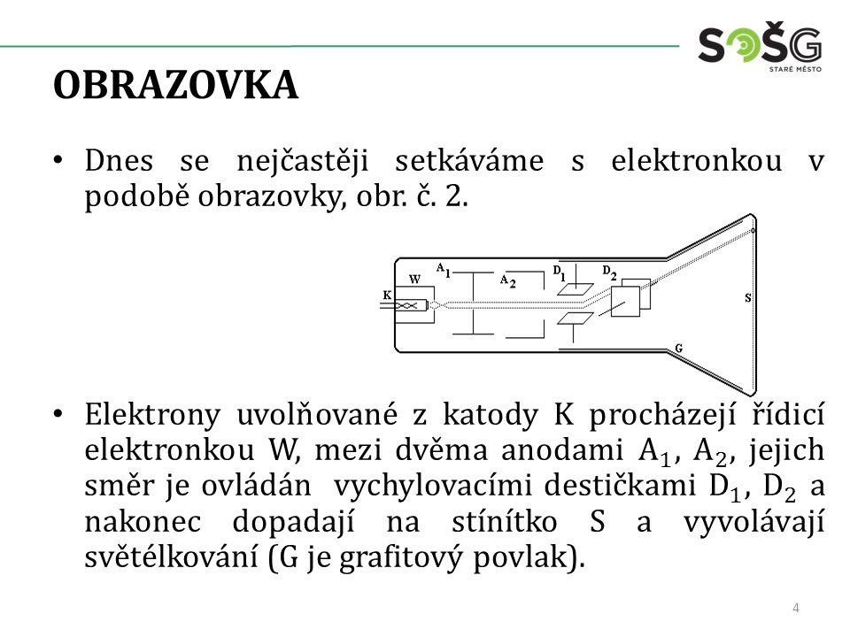 POLOVODIČOVÁ DIODA Termín dioda původně znamenal elektronka s dvěma elektrodami, v současnosti se jedná prakticky pouze o polovodičovou součástku.