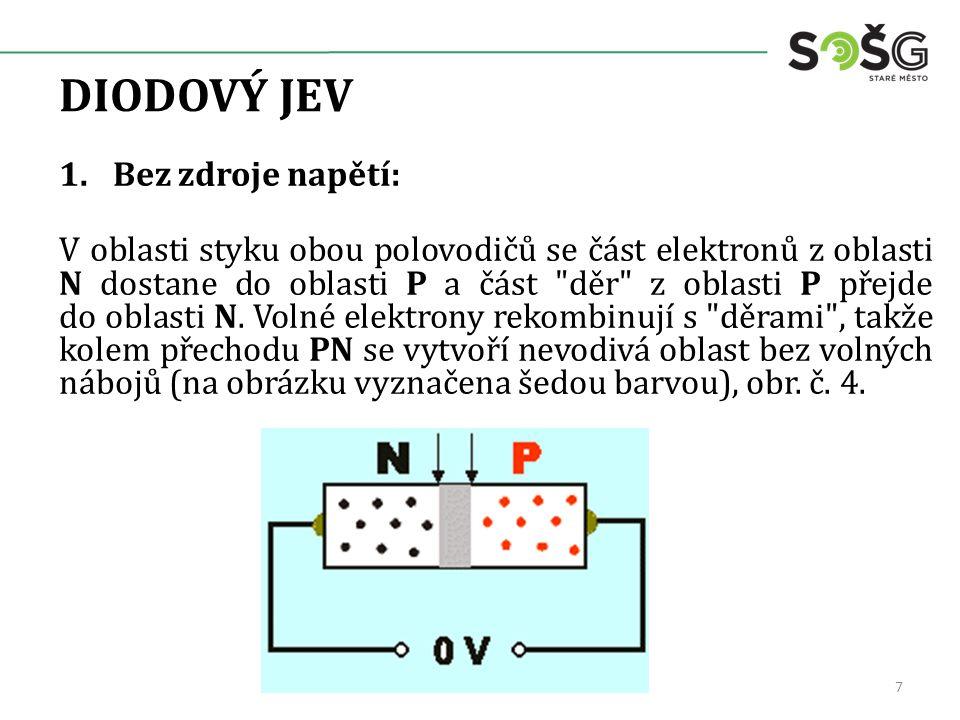 DIODOVÝ JEV 2.Závěrný směr: Připojíme-li k polovodiči P záporný pól a k polovodiči N kladný pól zdroje, oblast bez volných nábojů se rozšíří, její odpor vzroste a elektrický proud přechodem PN nemůže procházet.
