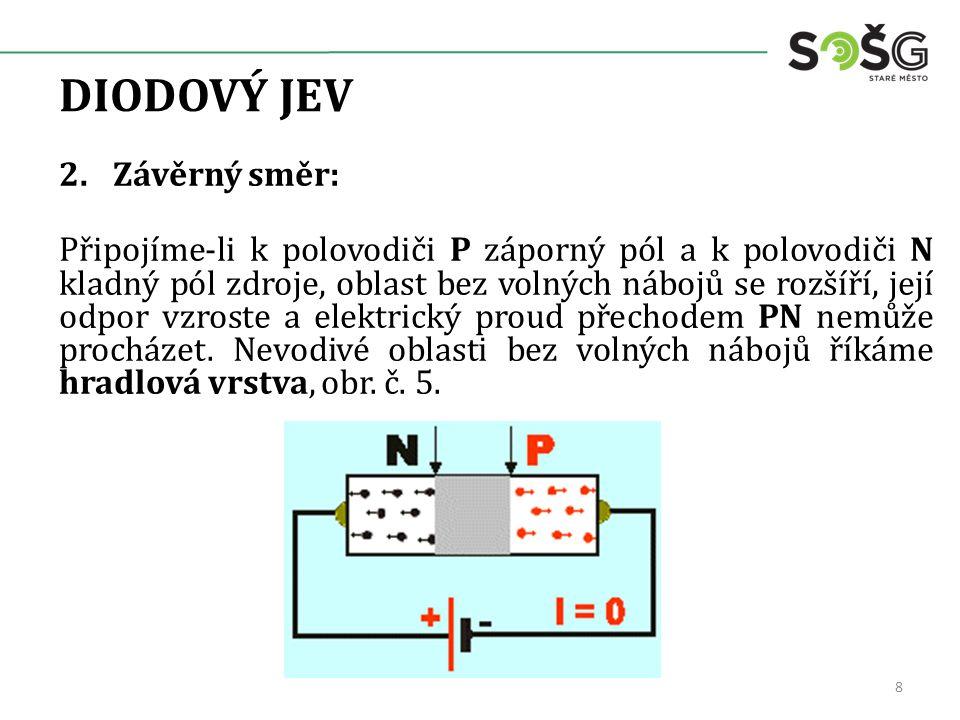 DIODOVÝ JEV 3.Propustný směr: Zaměníme-li polaritu zdroje, přecházejí volné elektrony přes přechod PN ke kladnému pólu a díry jsou přitahovány k zápornému pólu.
