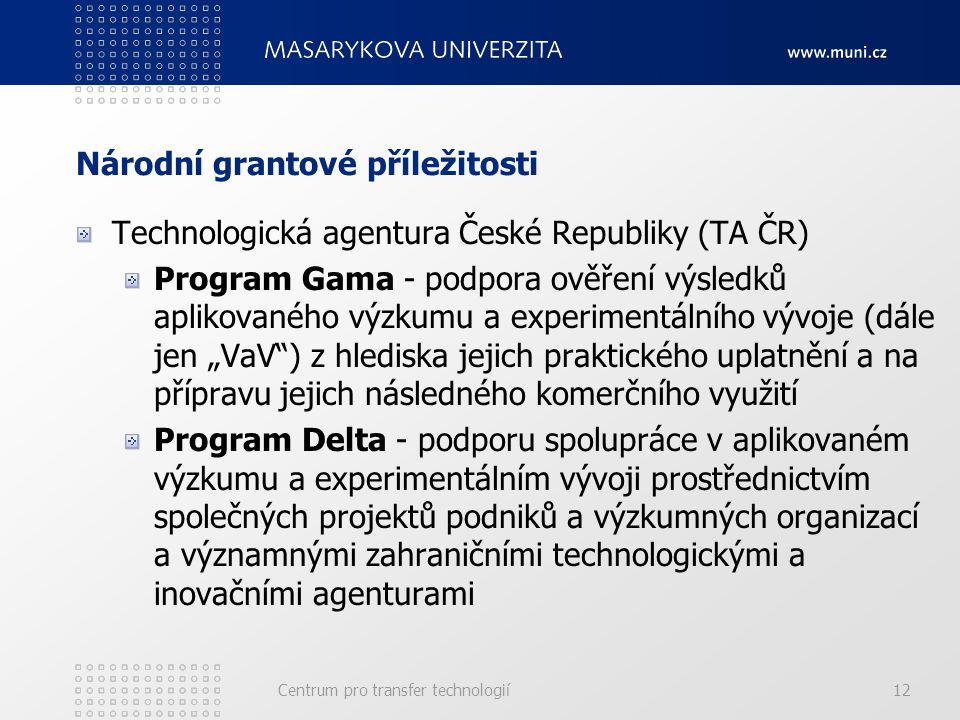 """Národní grantové příležitosti Technologická agentura České Republiky (TA ČR) Program Gama - podpora ověření výsledků aplikovaného výzkumu a experimentálního vývoje (dále jen """"VaV ) z hlediska jejich praktického uplatnění a na přípravu jejich následného komerčního využití Program Delta - podporu spolupráce v aplikovaném výzkumu a experimentálním vývoji prostřednictvím společných projektů podniků a výzkumných organizací a významnými zahraničními technologickými a inovačními agenturami Centrum pro transfer technologií12"""