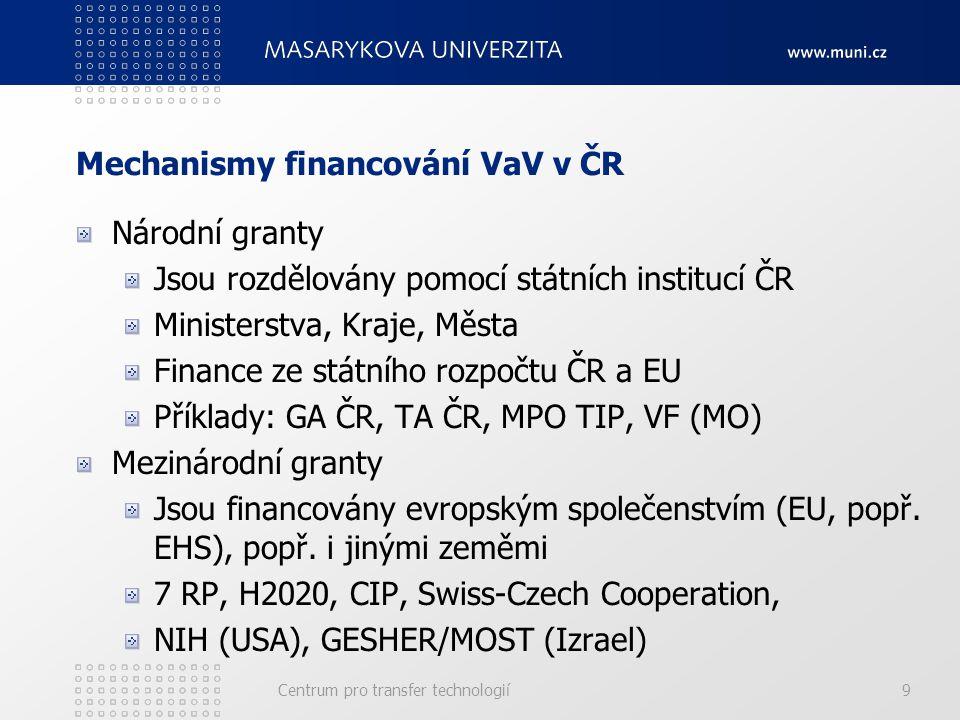 Národní grantové příležitosti Grantová agentura České Republiky (GA ČR) Finanční podpora na vědecké projekty a pro začínající vědce Standardní grantové projekty – základní výzkum Postdoktorské projekty – základní výzkum mladých vědců Mezinárodní grantové projekty Projekty na podporu excelence v zákl.