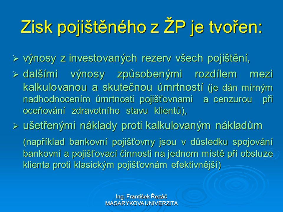 Ing. František Řezáč MASARYKOVA UNIVERZITA Zisk pojištěného z ŽP je tvořen:  výnosy z investovaných rezerv všech pojištění,  dalšími výnosy způsoben