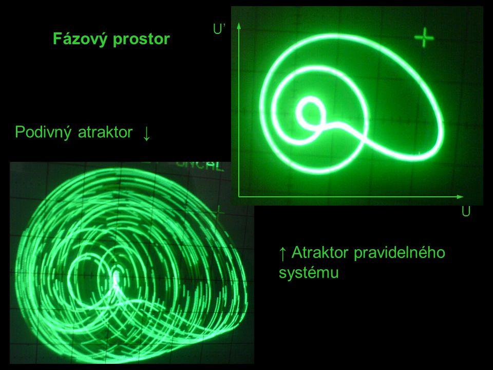 Podivný atraktor ↓ ↑ Atraktor pravidelného systému Fázový prostor U U'U'