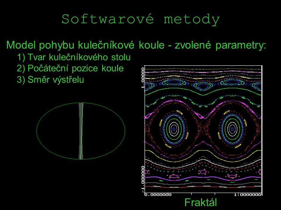 Softwarové metody Model pohybu kulečníkové koule - zvolené parametry: 1) Tvar kulečníkového stolu 2) Počáteční pozice koule 3) Směr výstřelu Fraktál