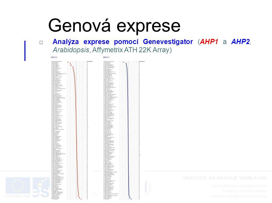 Genová exprese □Analýza exprese pomocí Genevestigator (AHP1 a AHP2, Arabidopsis, Affymetrix ATH 22K Array)