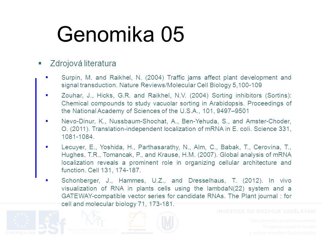  Metody analýzy genové exprese  Kvalitativní analýza exprese genů  Příprava transkripční fůze promotoru analyzovaného genu s reporterovým genem (gen zpravodaj)  Příprava translační fůze kódující oblasti analyzovaného genu s reporterovým genem  Využití dostupných dat ve veřejných databázích  Tkáňově a buněčně specifická analýza genové exprese Osnova