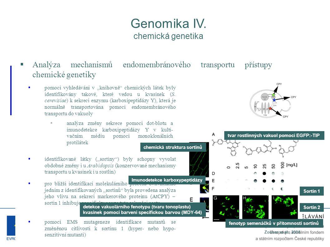 """Genomika IV. chemická genetika  Analýza mechanismů endomembránového transportu přístupy chemické genetiky  pomocí vyhledávání v """"knihovně"""" chemickýc"""