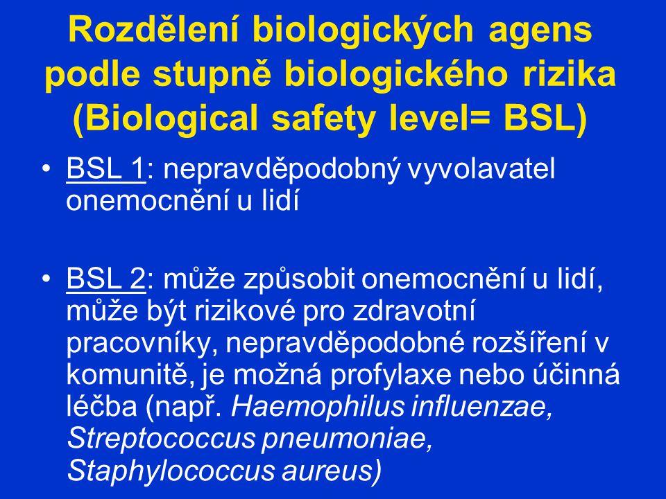 Rozdělení biologických agens podle stupně biologického rizika (Biological safety level= BSL) BSL 1: nepravděpodobný vyvolavatel onemocnění u lidí BSL 2: může způsobit onemocnění u lidí, může být rizikové pro zdravotní pracovníky, nepravděpodobné rozšíření v komunitě, je možná profylaxe nebo účinná léčba (např.