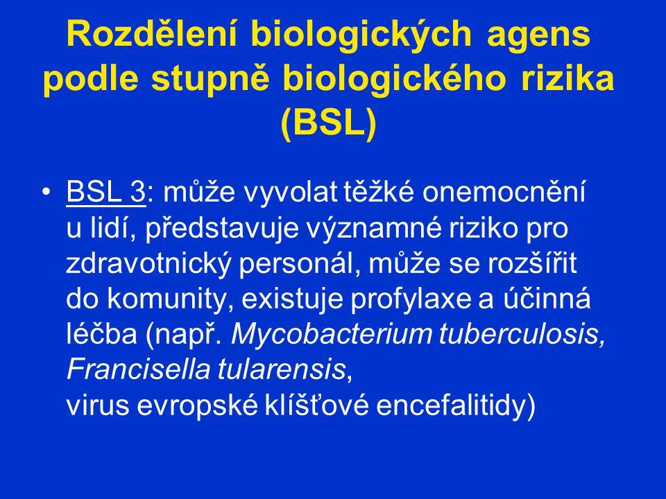 Rozdělení biologických agens podle stupně biologického rizika (BSL) BSL 3: může vyvolat těžké onemocnění u lidí, představuje významné riziko pro zdravotnický personál, může se rozšířit do komunity, existuje profylaxe a účinná léčba (např.