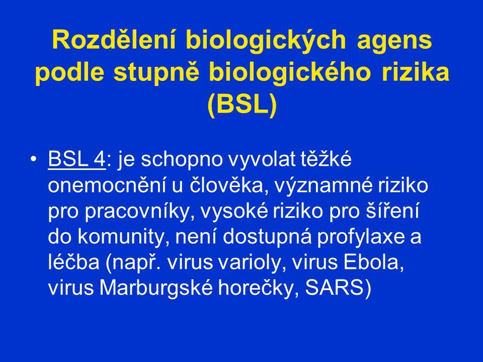 Rozdělení biologických agens podle stupně biologického rizika (BSL) BSL 4: je schopno vyvolat těžké onemocnění u člověka, významné riziko pro pracovníky, vysoké riziko pro šíření do komunity, není dostupná profylaxe a léčba (např.