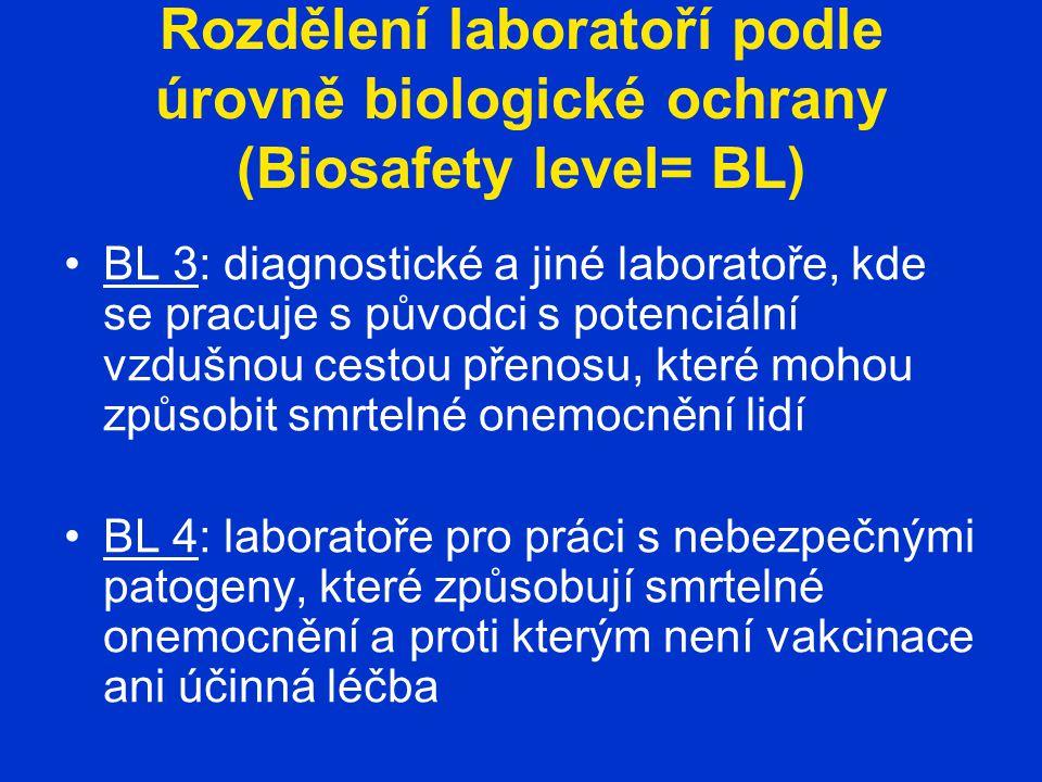 Rozdělení laboratoří podle úrovně biologické ochrany (Biosafety level= BL) BL 3: diagnostické a jiné laboratoře, kde se pracuje s původci s potenciální vzdušnou cestou přenosu, které mohou způsobit smrtelné onemocnění lidí BL 4: laboratoře pro práci s nebezpečnými patogeny, které způsobují smrtelné onemocnění a proti kterým není vakcinace ani účinná léčba