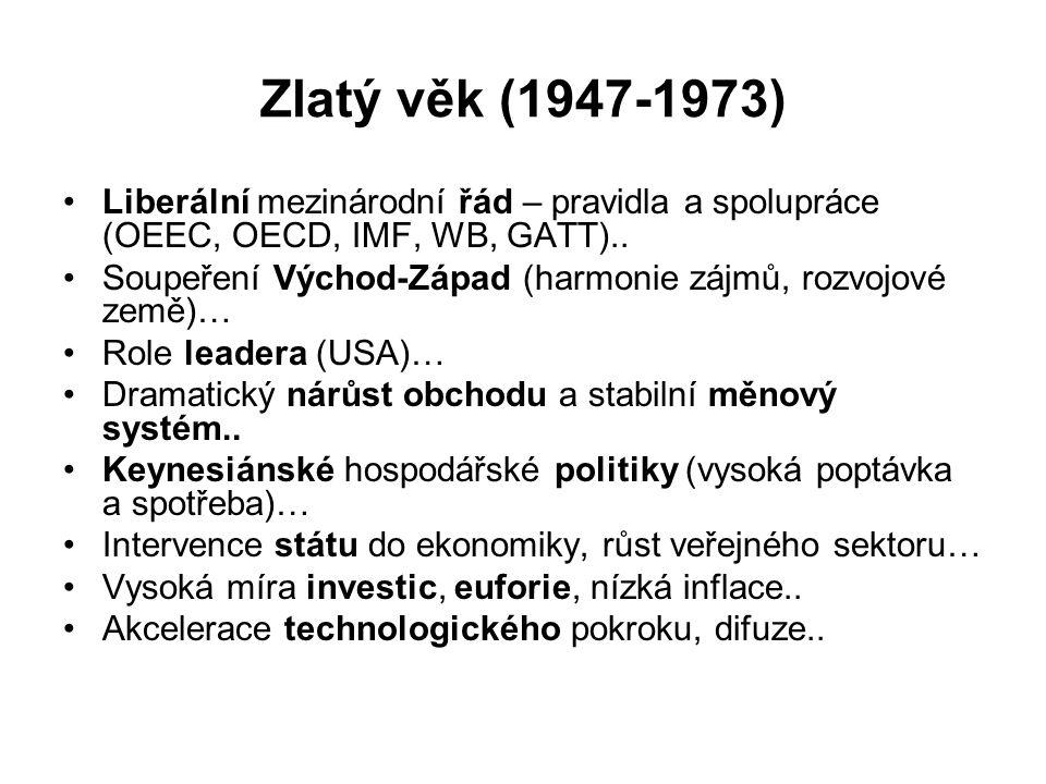 Zlatý věk (1947-1973) Liberální mezinárodní řád – pravidla a spolupráce (OEEC, OECD, IMF, WB, GATT)..