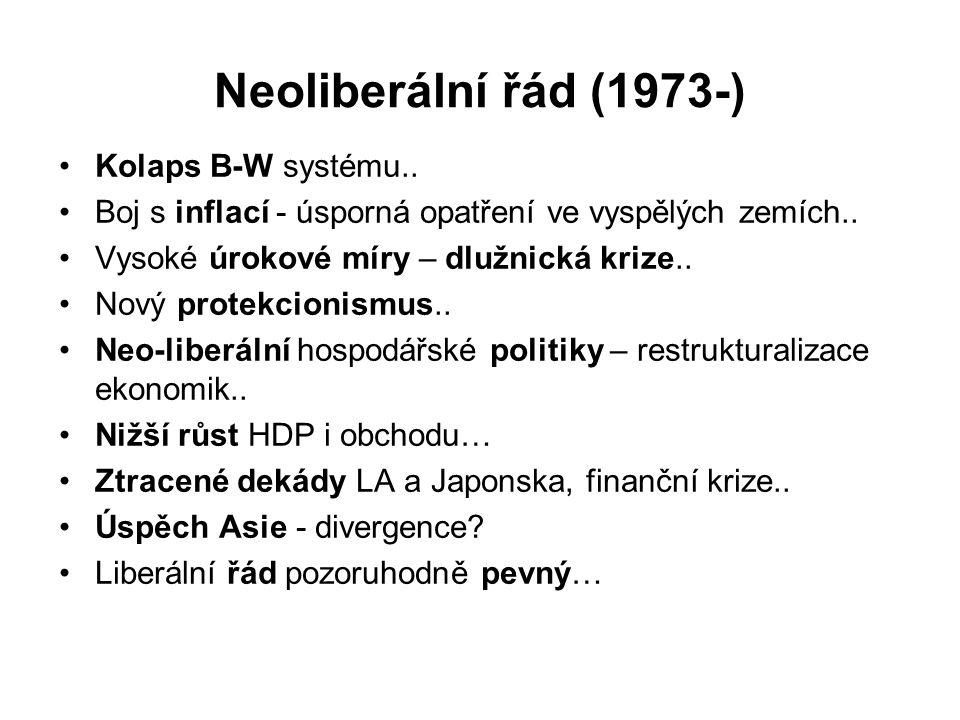 Neoliberální řád (1973-) Kolaps B-W systému..