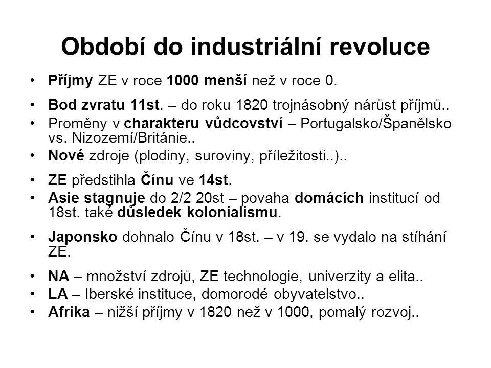 Období do industriální revoluce Příjmy ZE v roce 1000 menší než v roce 0.