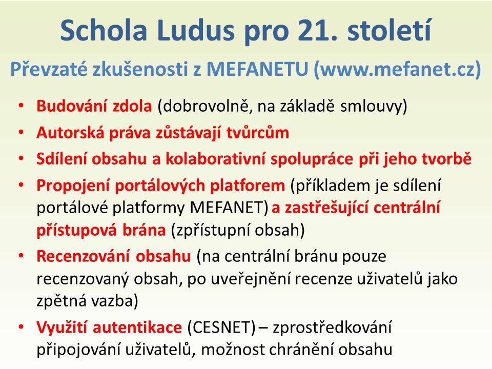 Schola Ludus pro 21. století Budování zdola (dobrovolně, na základě smlouvy) Autorská práva zůstávají tvůrcům Sdílení obsahu a kolaborativní spoluprác