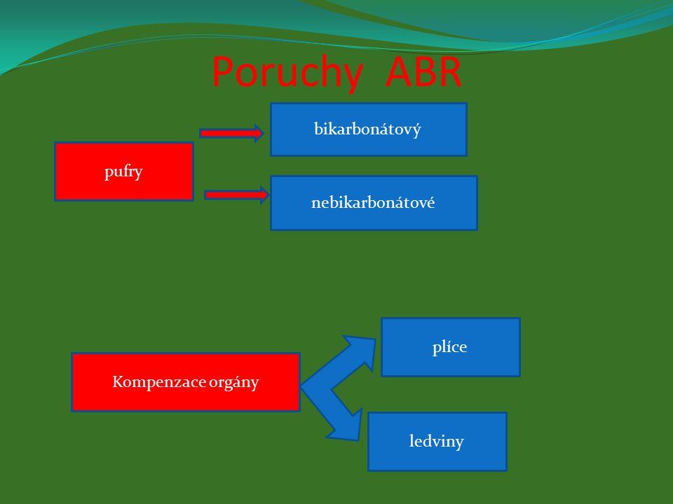 Poruchy ABR pufry bikarbonátový nebikarbonátové Kompenzace orgány plíce ledviny