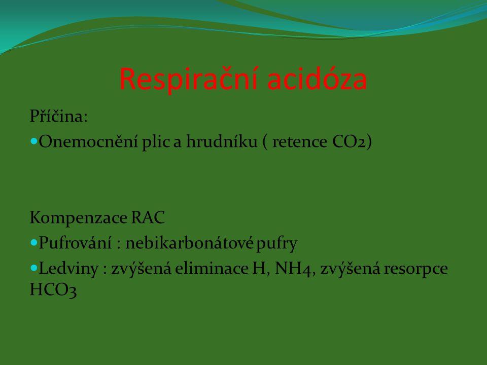 Respirační acidóza Příčina: Onemocnění plic a hrudníku ( retence CO2) Kompenzace RAC Pufrování : nebikarbonátové pufry Ledviny : zvýšená eliminace H,