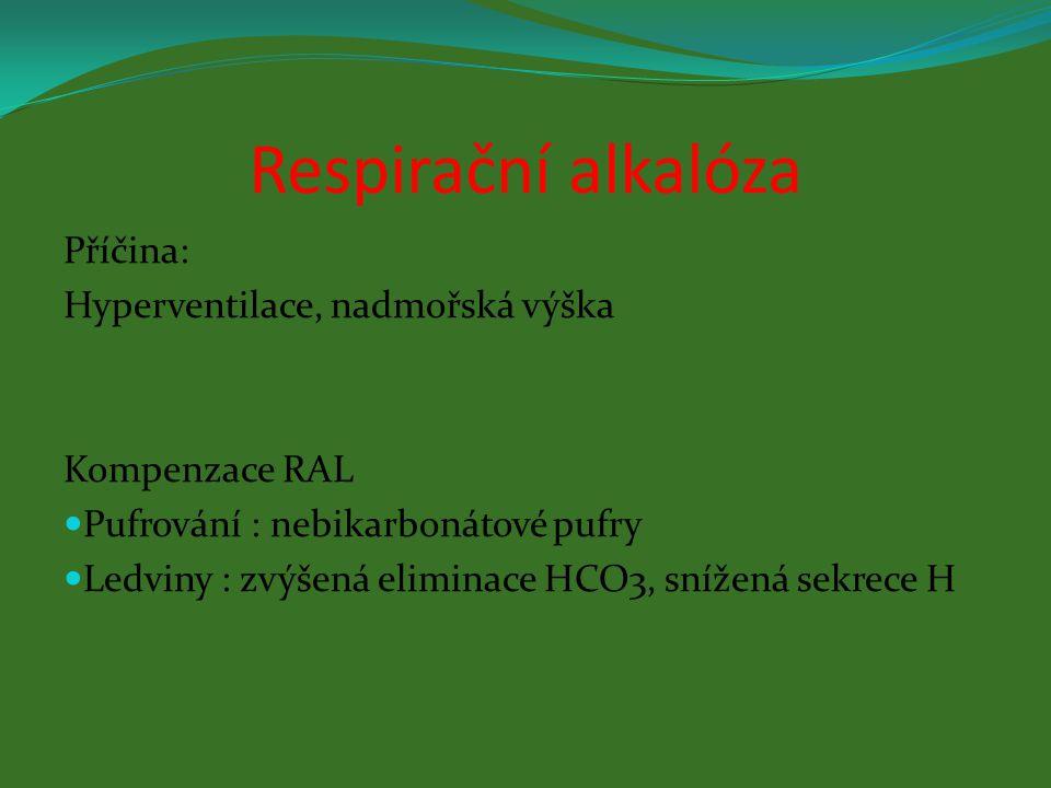 Respirační alkalóza Příčina: Hyperventilace, nadmořská výška Kompenzace RAL Pufrování : nebikarbonátové pufry Ledviny : zvýšená eliminace HCO3, snížen
